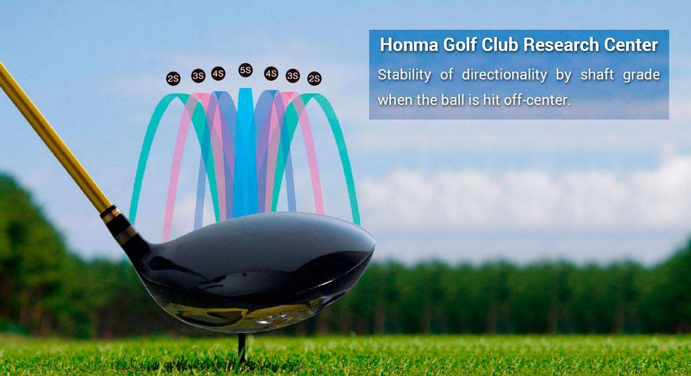 System gwiazdek do oznaczania kijów golfowych Honma