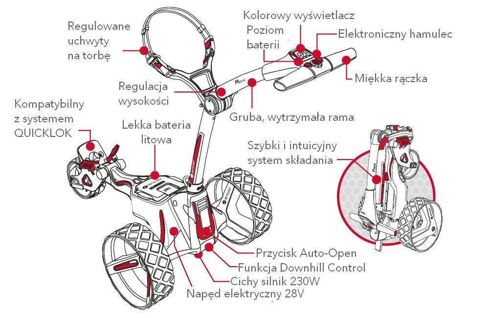 Motocaddy M1 DHC wózek golfowy
