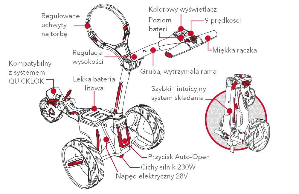 Motocaddy M1 wózek golfowy