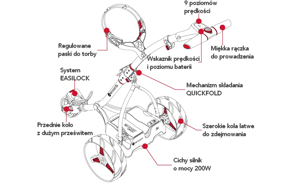 Wózek Motocaddy S1